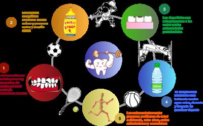 Salud oral y deporte